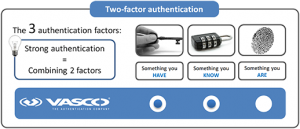 two-factor-authentication-2FA