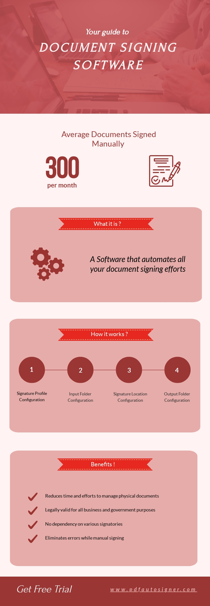 Document_Signing_Software
