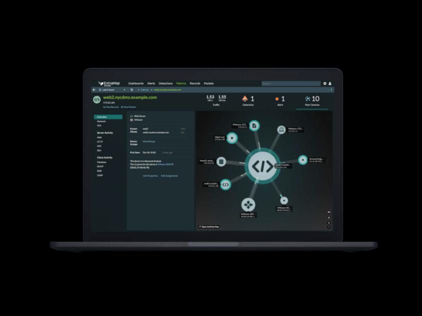Network_Traffic_Analysis-by-AdwebTech